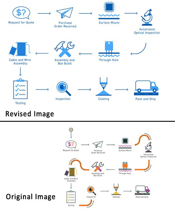 ADL-Technology-manufacturing-process-portfolio